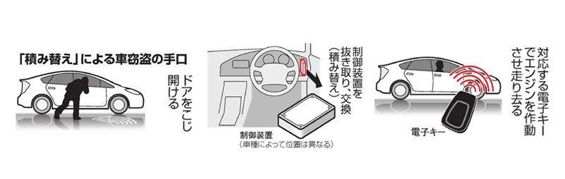f:id:rjmatsumura:20170801200138j:plain