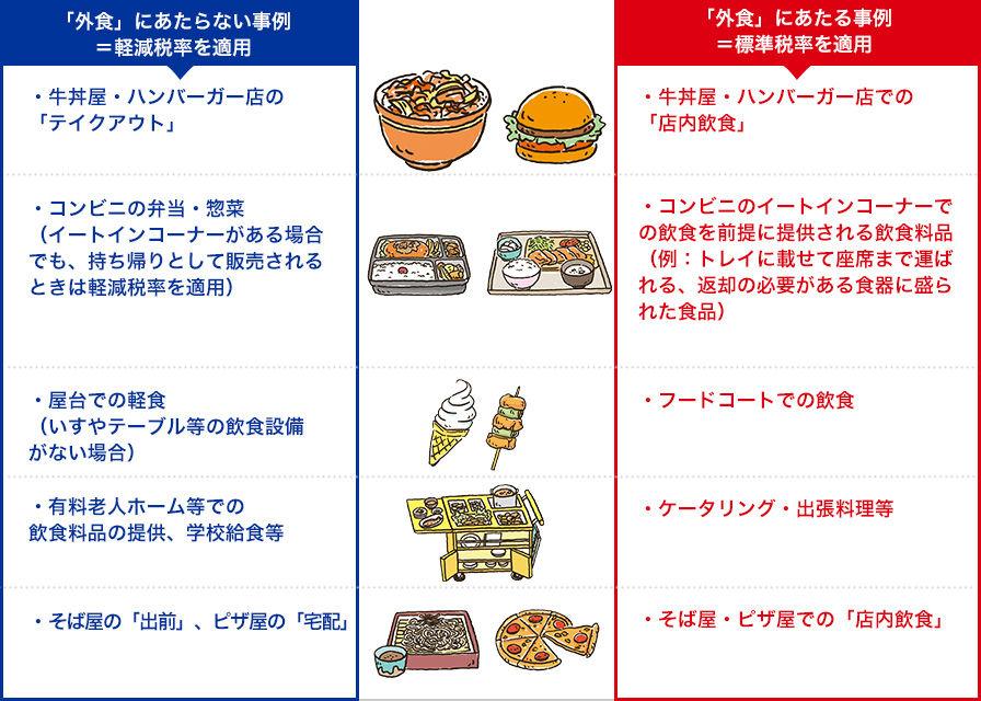 f:id:rjmatsumura:20170805204040j:plain