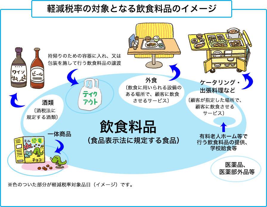 f:id:rjmatsumura:20170805204136j:plain