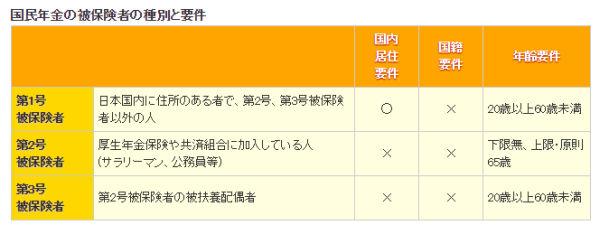 f:id:rjmatsumura:20171124183528j:plain