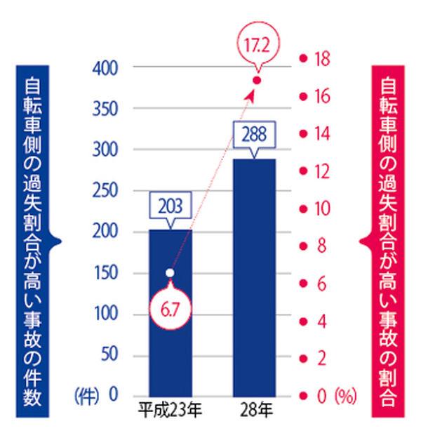 f:id:rjmatsumura:20180203162207j:plain