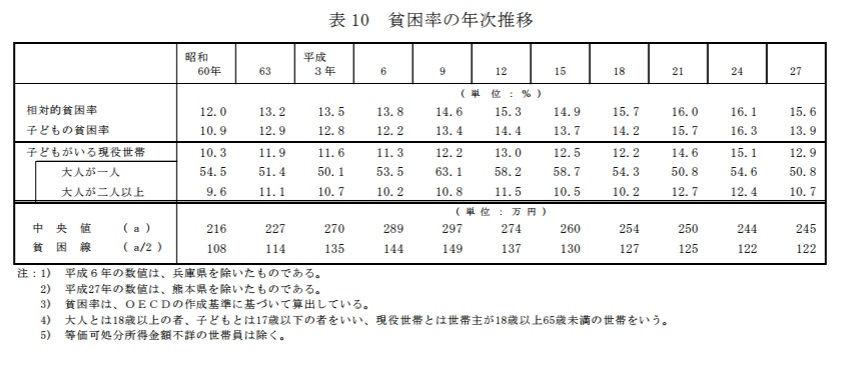 f:id:rjmatsumura:20180402105511j:plain