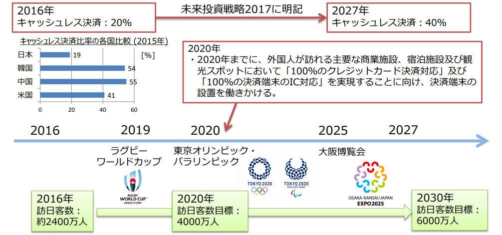 f:id:rjmatsumura:20180414140559j:plain