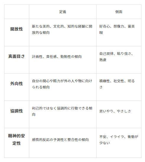 f:id:rjmatsumura:20190325202847j:plain