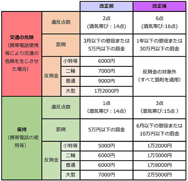 f:id:rjmatsumura:20191209162622j:plain
