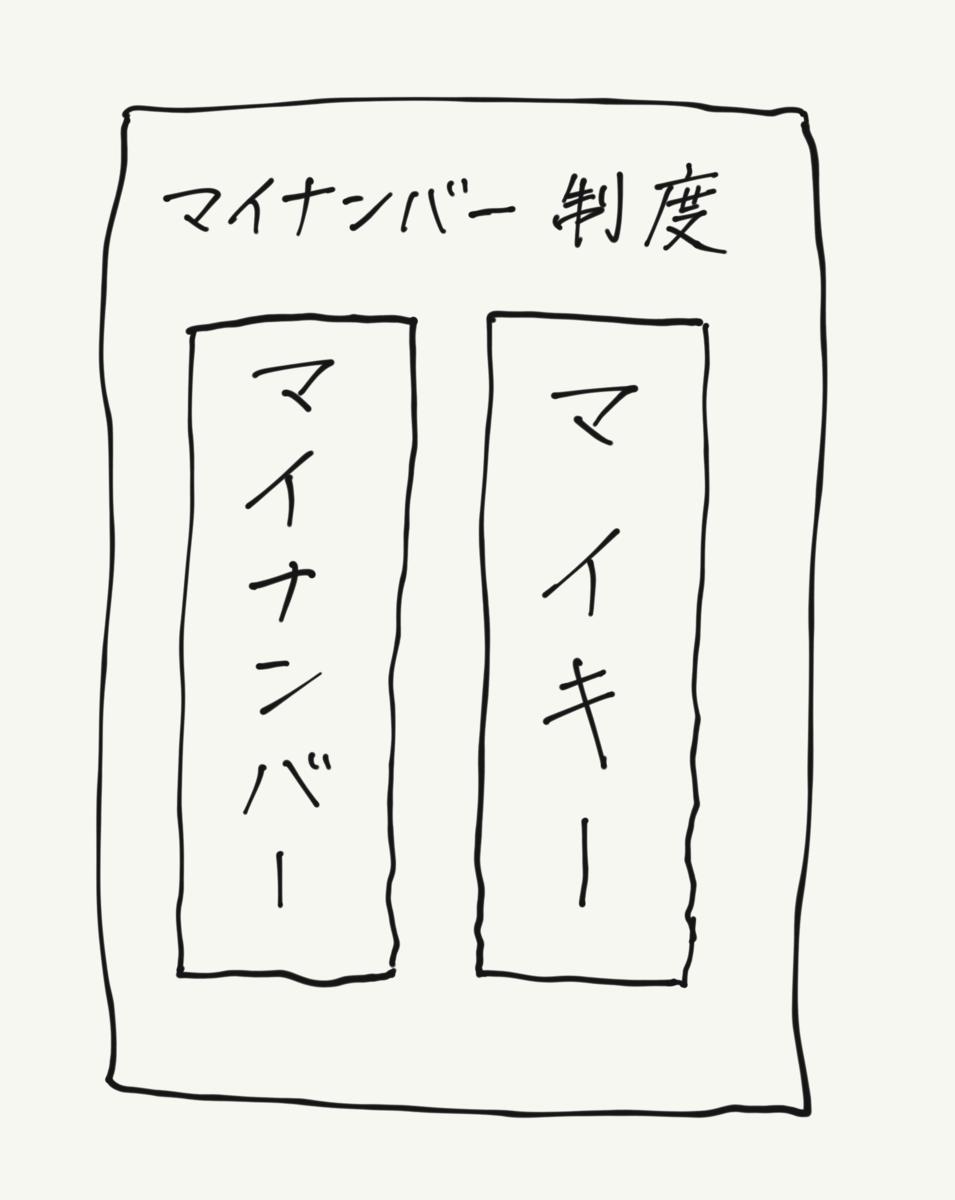 f:id:rjutaip:20200630221512p:plain
