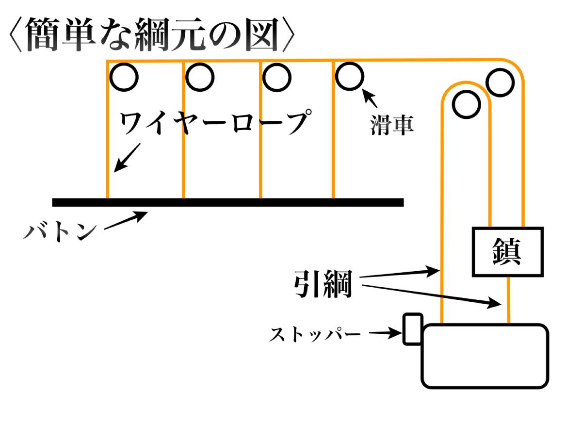 f:id:rkb-fukushima:20200826132958p:plain