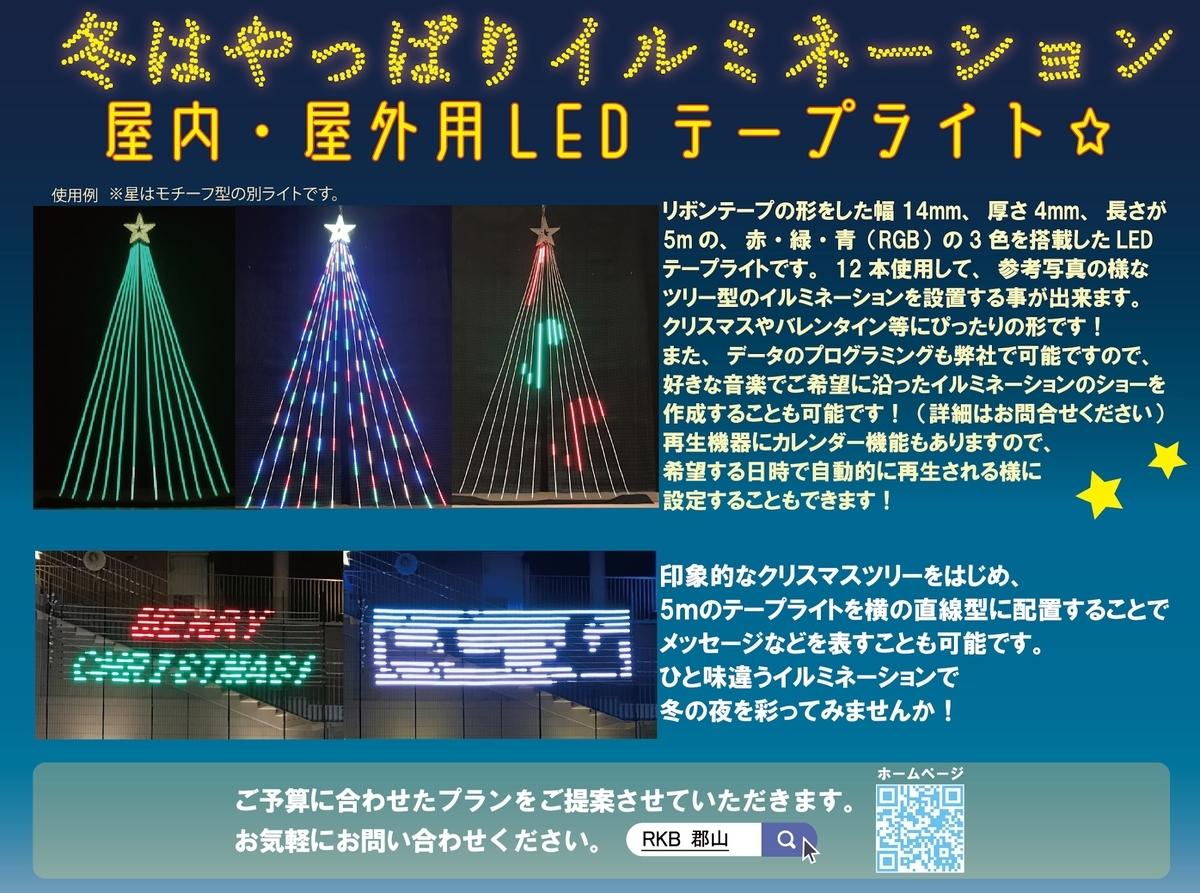 f:id:rkb-fukushima:20201031125944j:plain