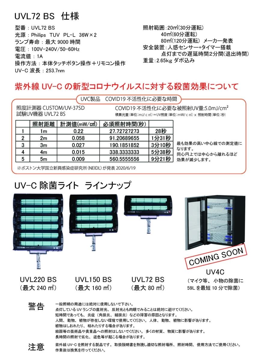 f:id:rkb-fukushima:20201101125323j:plain