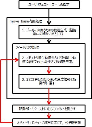 f:id:rkoichi2001:20170210074532p:plain