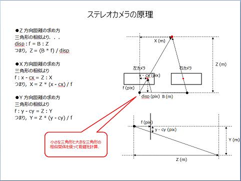 f:id:rkoichi2001:20170826124844p:plain
