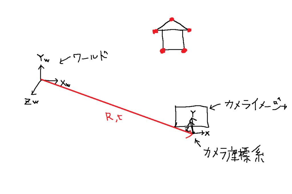 f:id:rkoichi2001:20180121122648j:plain