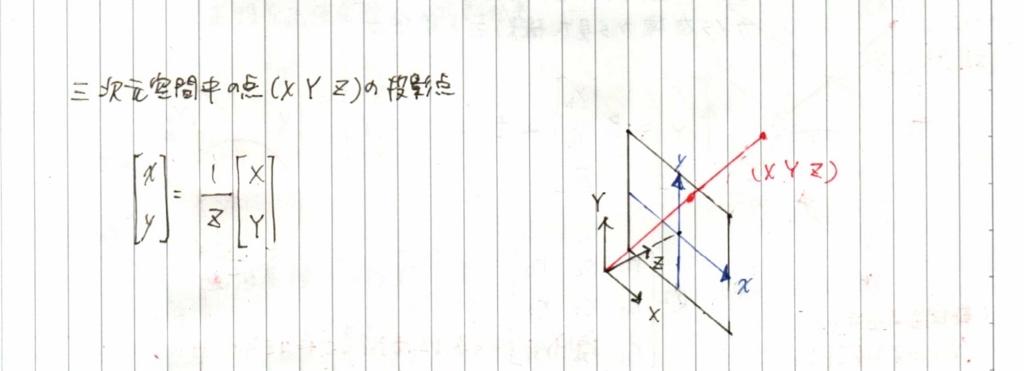 f:id:rkoichi2001:20180123053950j:plain