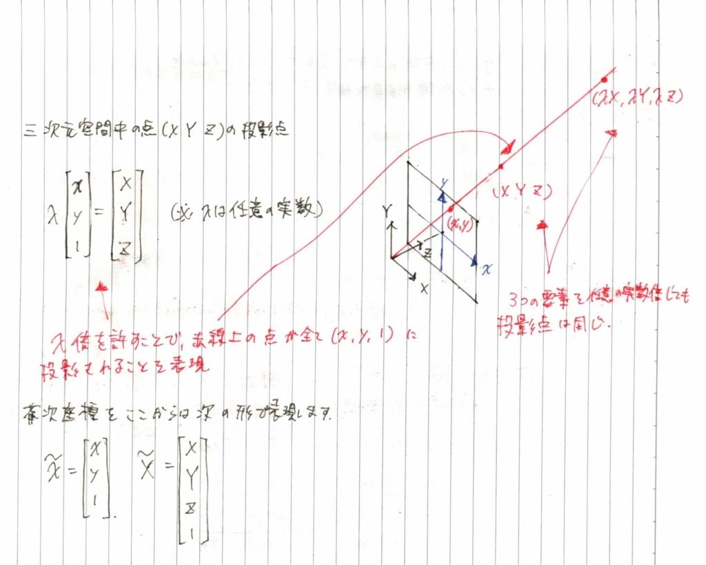 f:id:rkoichi2001:20180123060523j:plain