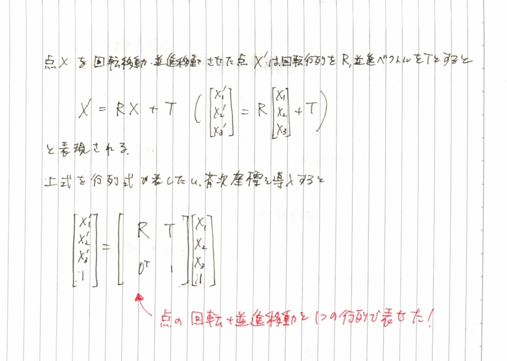 f:id:rkoichi2001:20180123065319j:plain