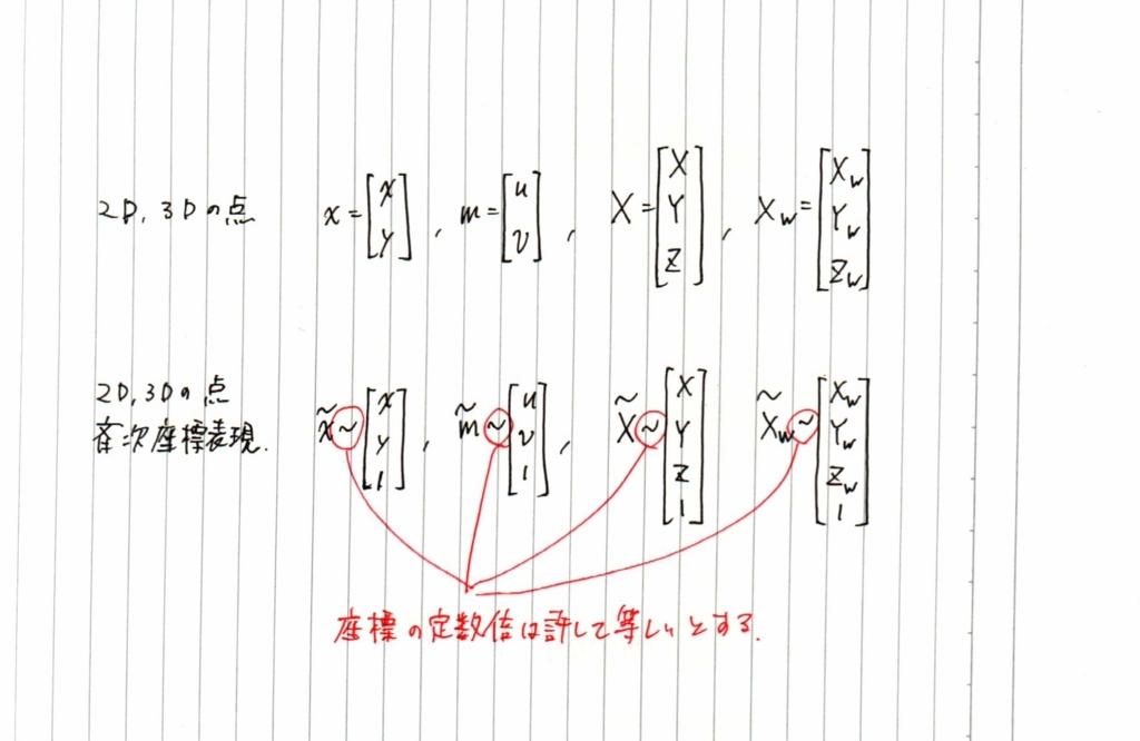 f:id:rkoichi2001:20180125053239j:plain