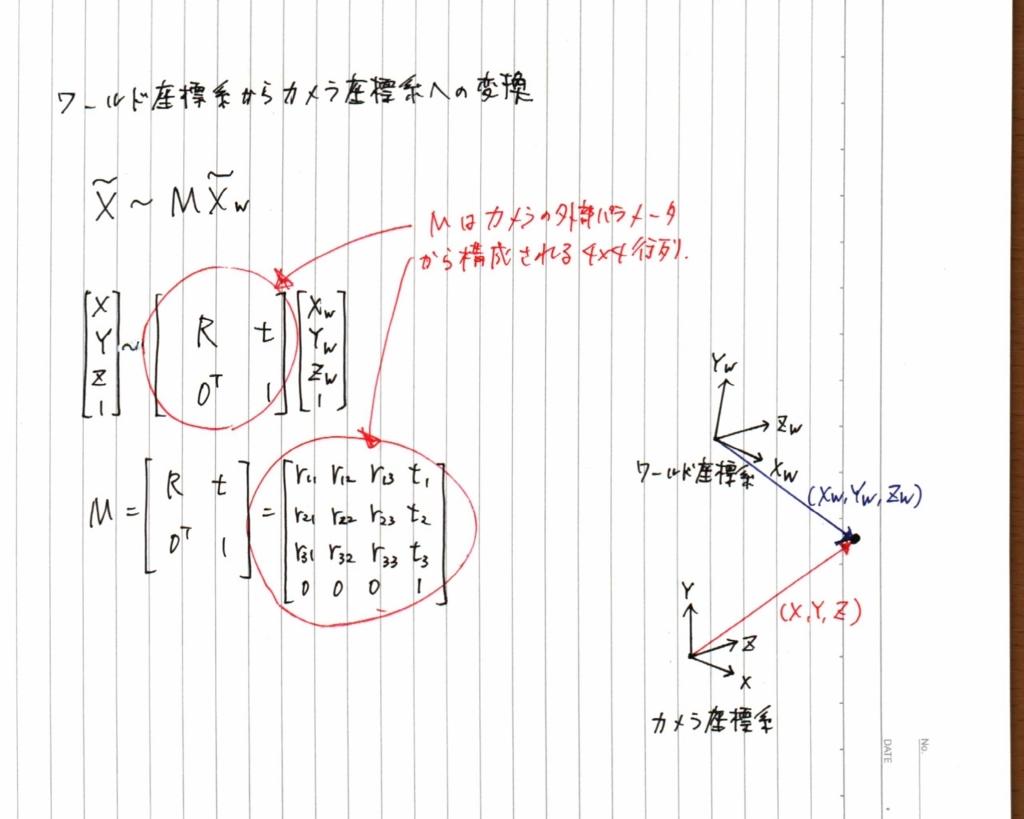 f:id:rkoichi2001:20180125060049j:plain