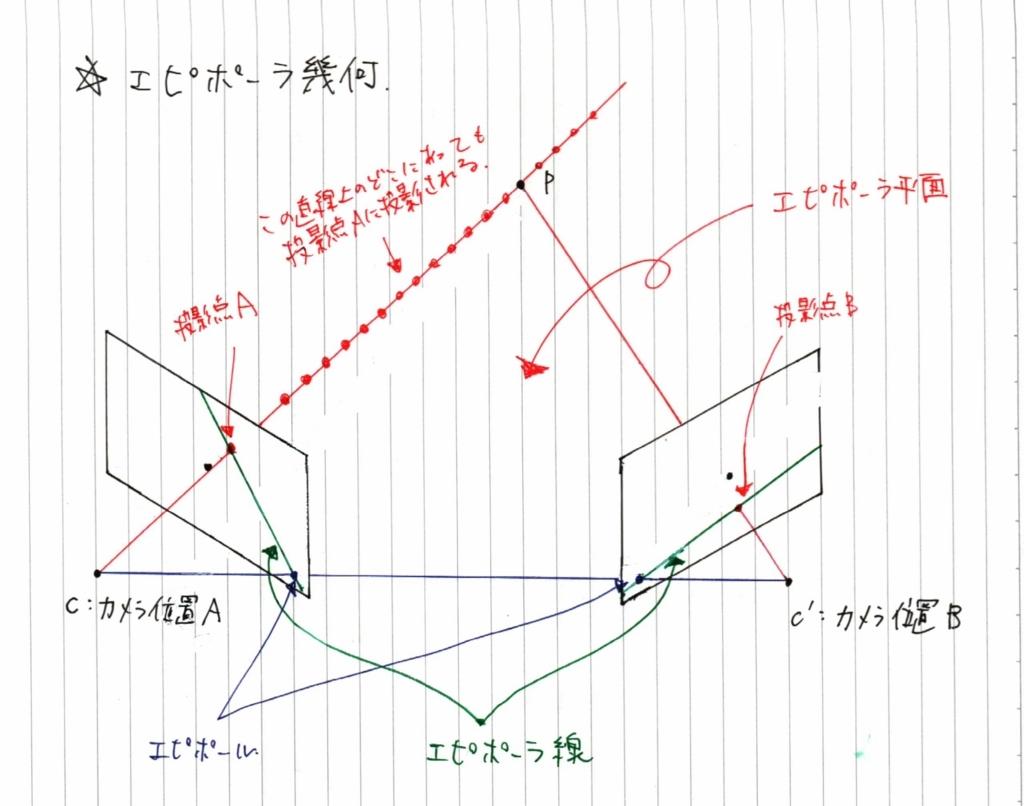 f:id:rkoichi2001:20180125074817j:plain