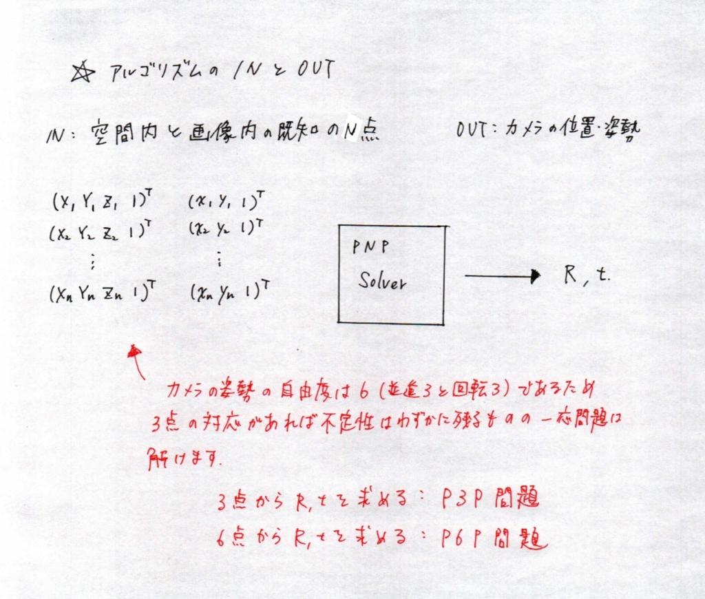 f:id:rkoichi2001:20180128144549j:plain