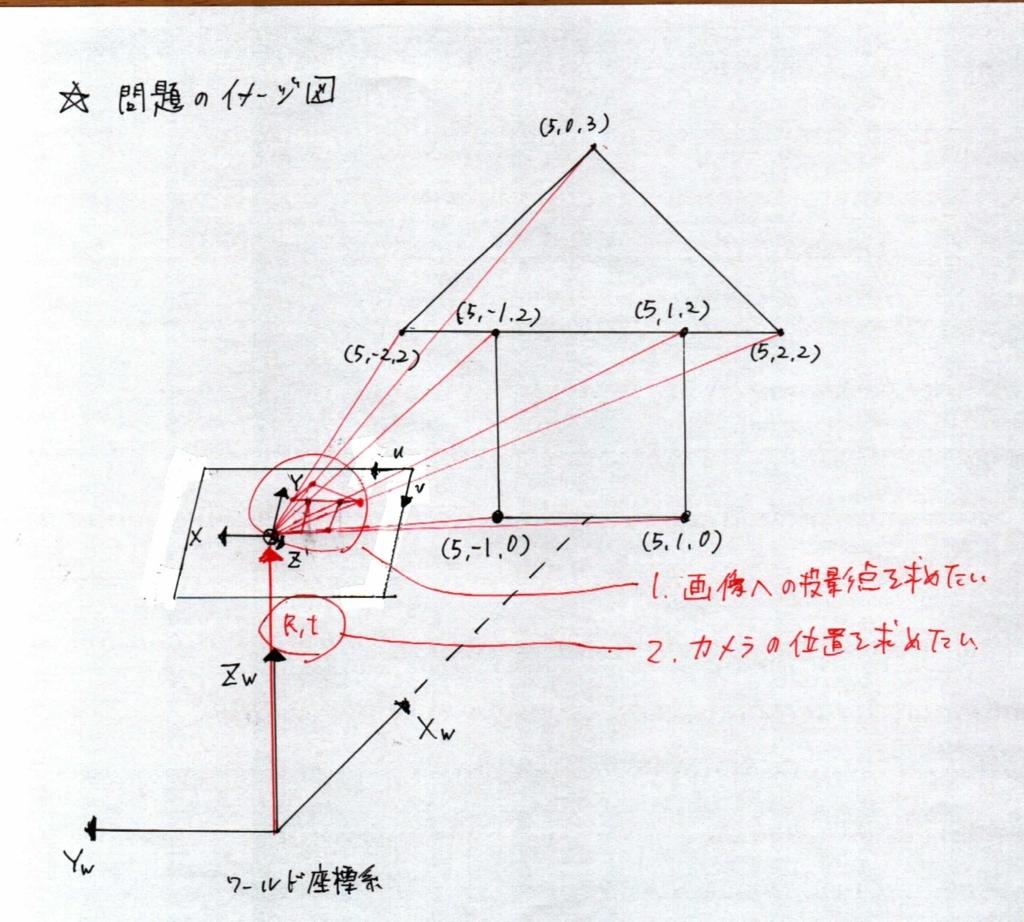 f:id:rkoichi2001:20180202063605j:plain