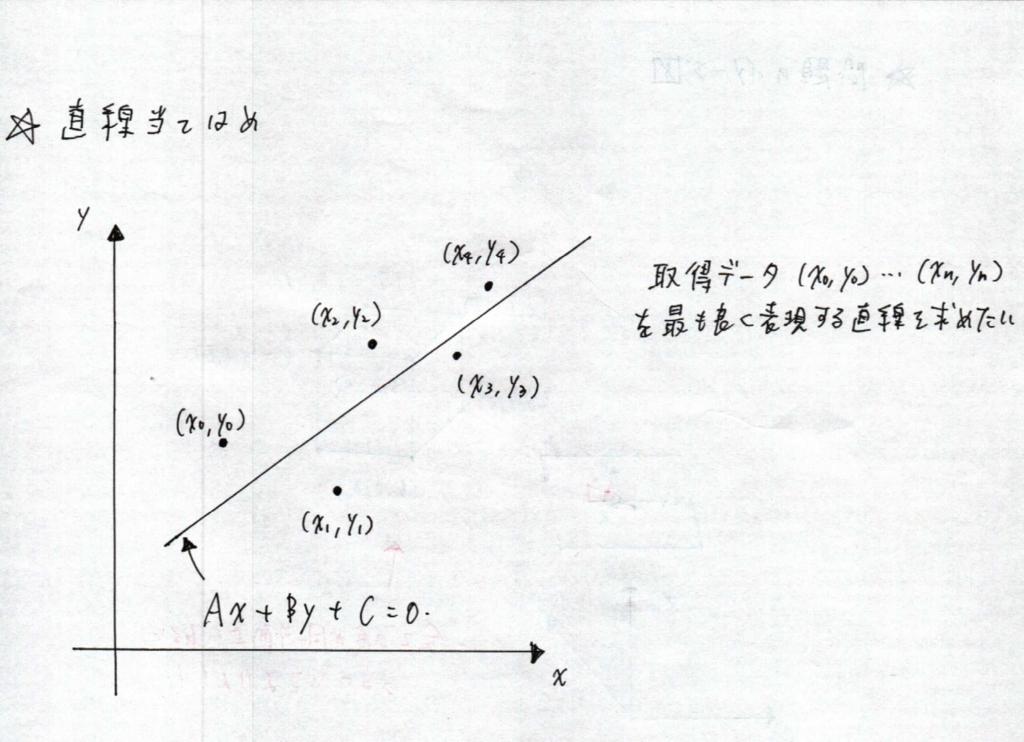 f:id:rkoichi2001:20180326072517j:plain
