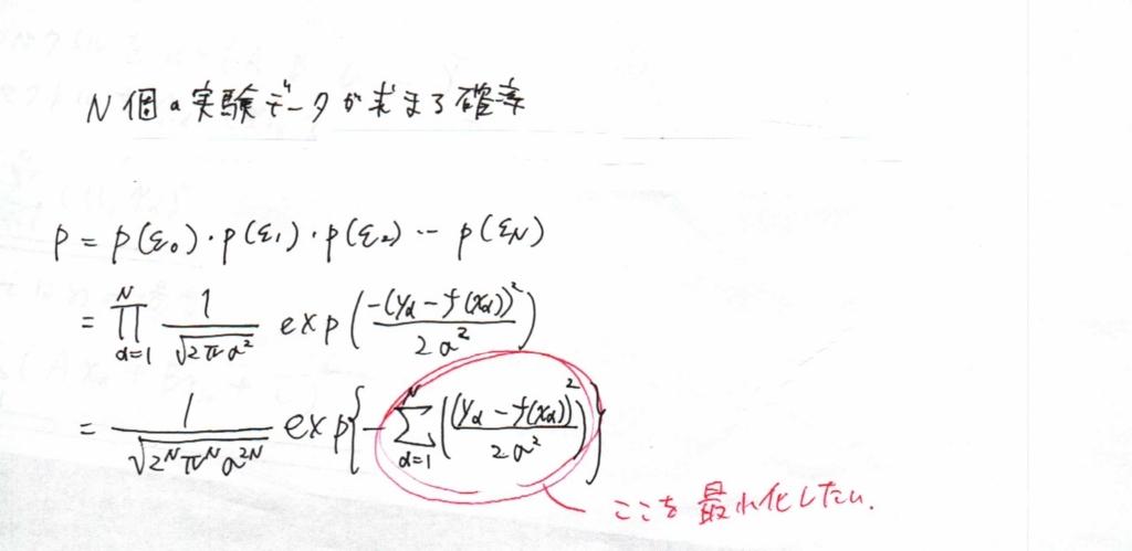 f:id:rkoichi2001:20180331140656j:plain