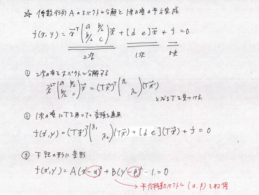 f:id:rkoichi2001:20180410080626j:plain
