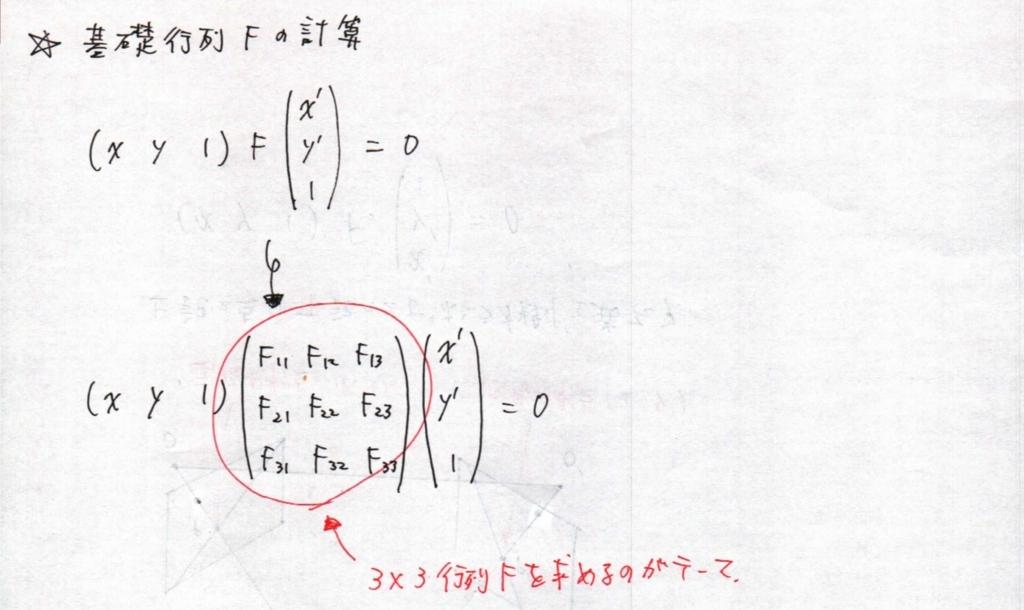 f:id:rkoichi2001:20180429141718j:plain