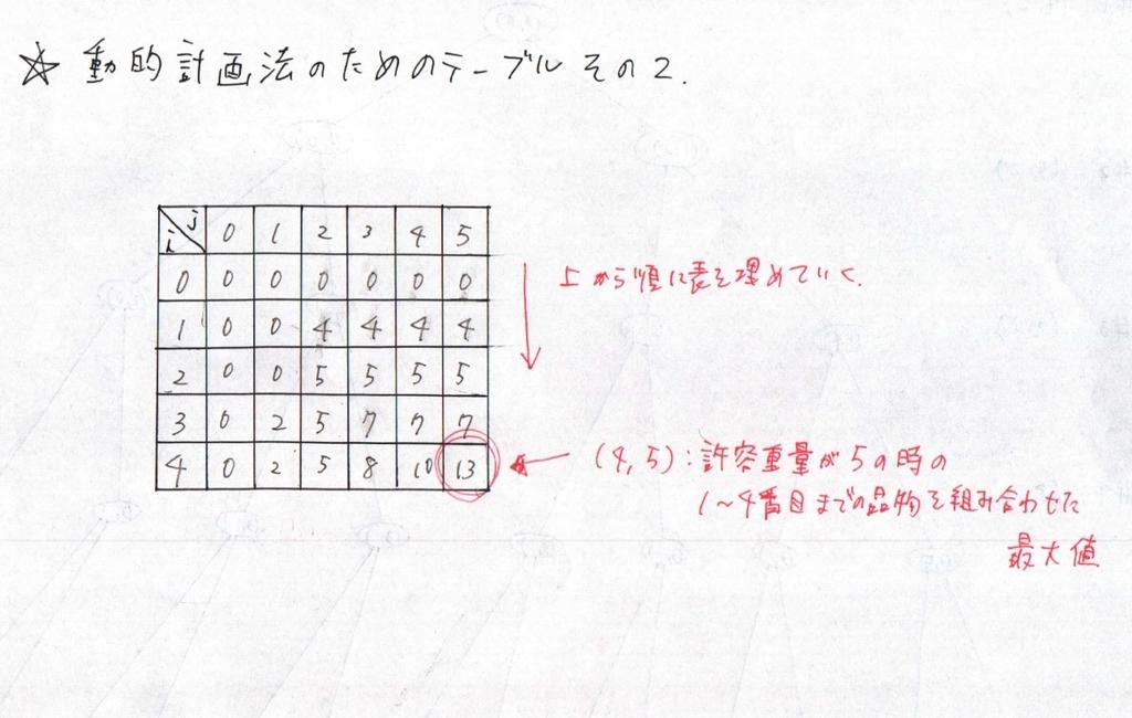 f:id:rkoichi2001:20180924031044j:plain