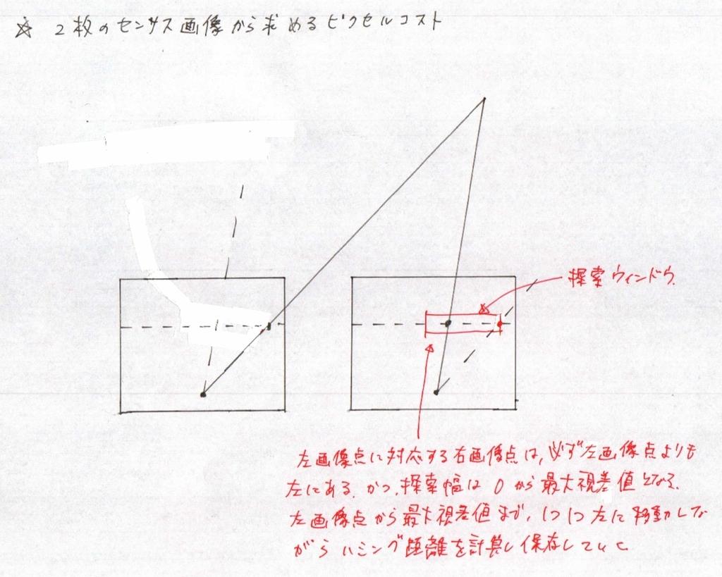 f:id:rkoichi2001:20181020115212j:plain