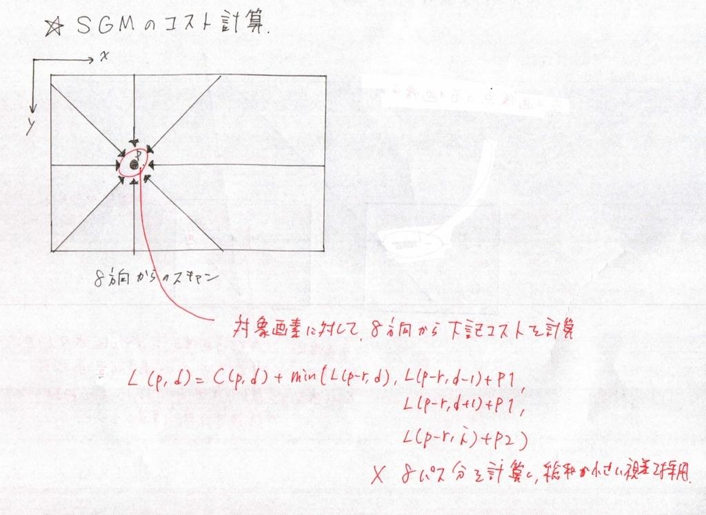 f:id:rkoichi2001:20181020124738j:plain