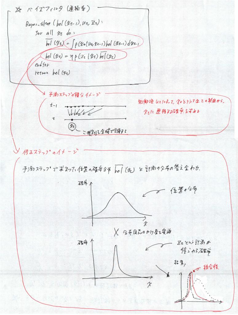 f:id:rkoichi2001:20190113035411p:plain