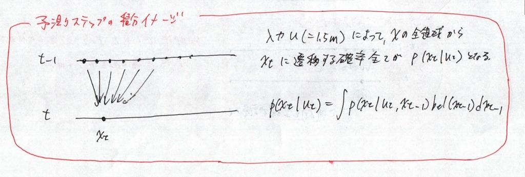 f:id:rkoichi2001:20190113042619j:plain