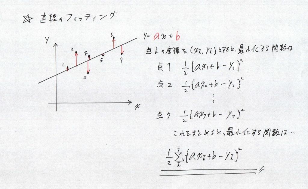 f:id:rkoichi2001:20190224233448j:plain