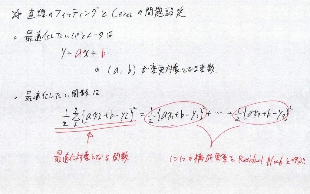 f:id:rkoichi2001:20190224233547j:plain