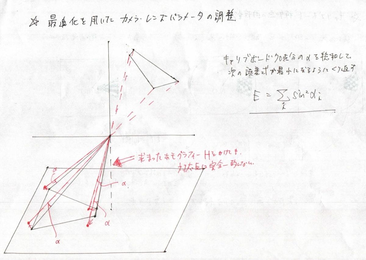 f:id:rkoichi2001:20190607013227j:plain