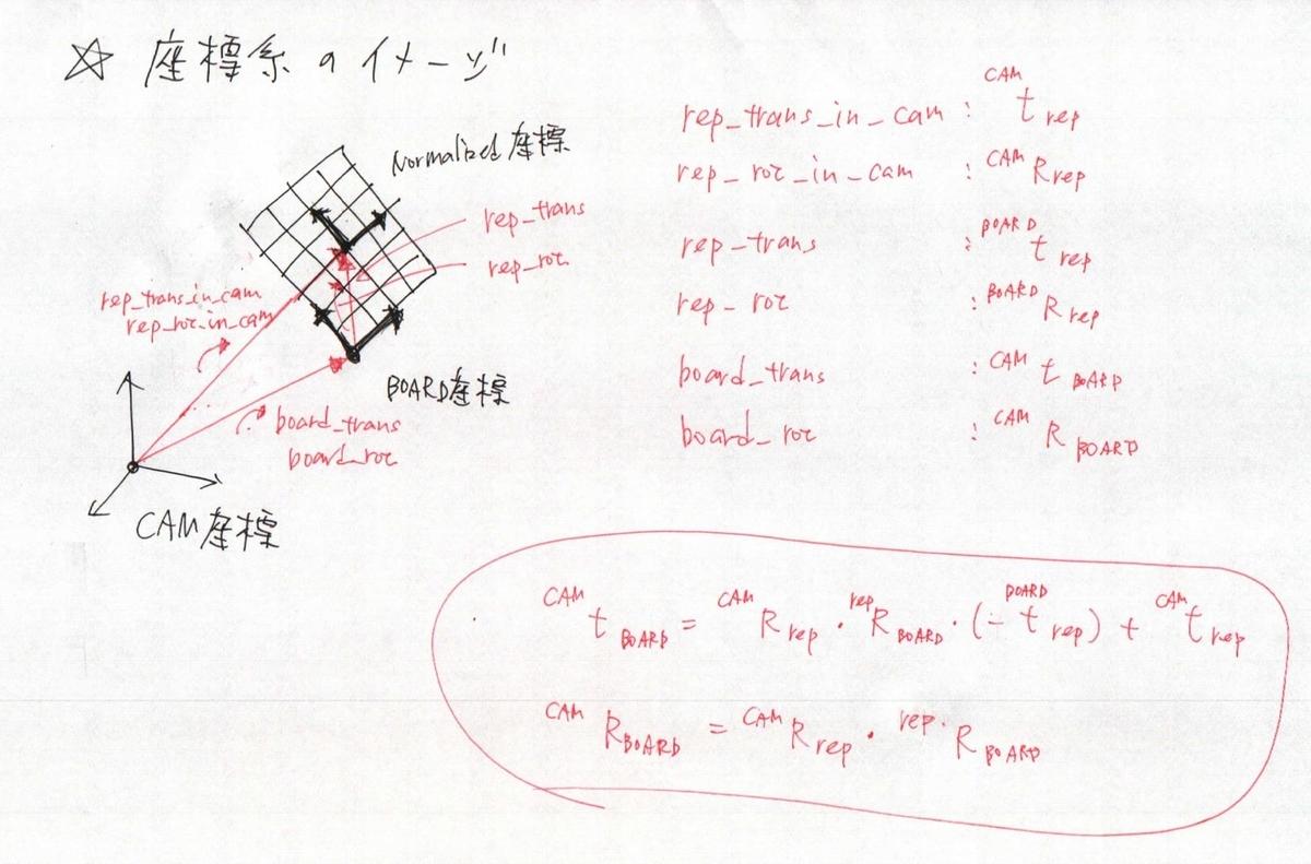 f:id:rkoichi2001:20190610042221j:plain