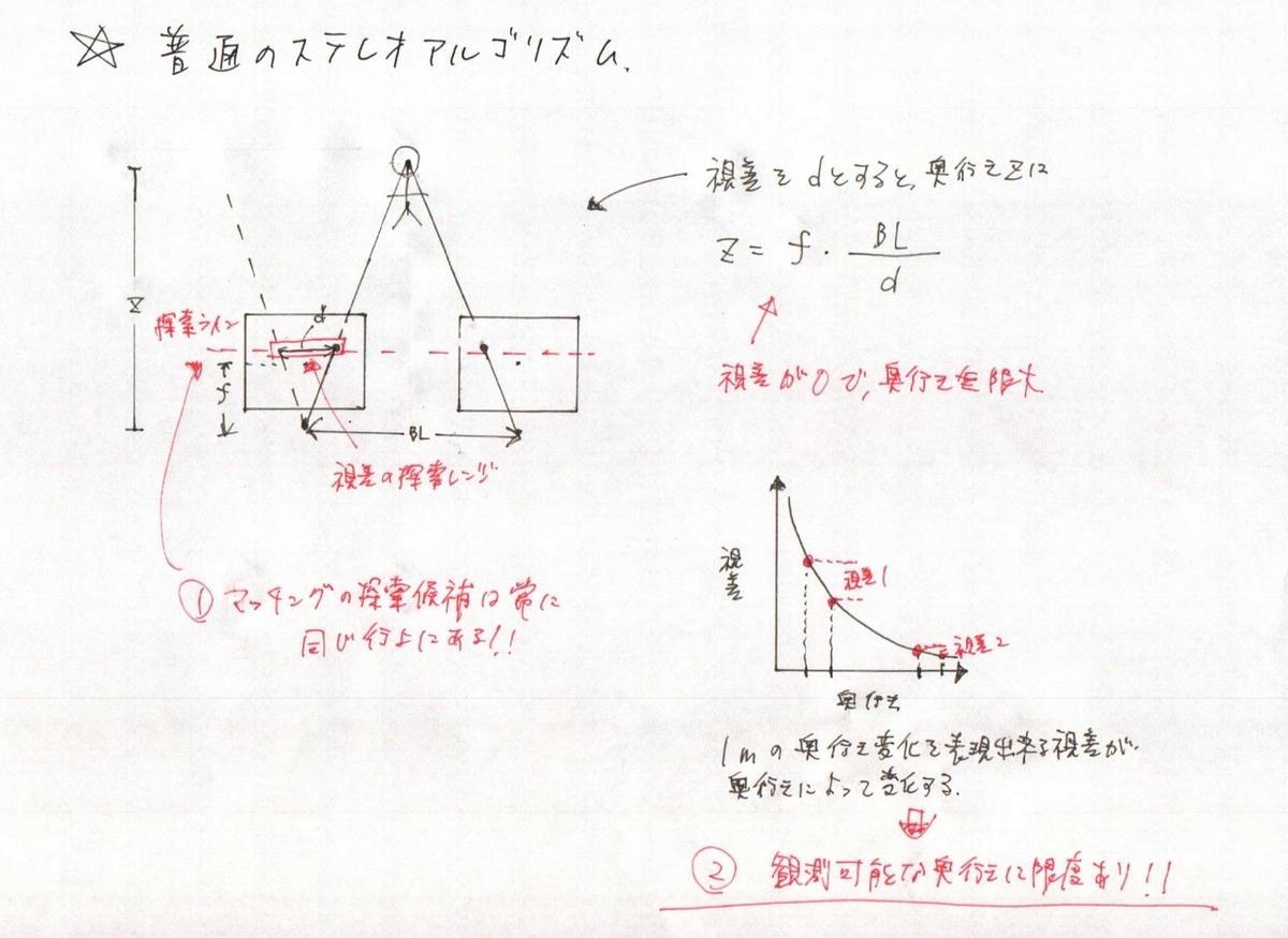 f:id:rkoichi2001:20190621143844j:plain