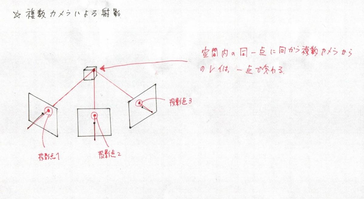 f:id:rkoichi2001:20190624132011j:plain
