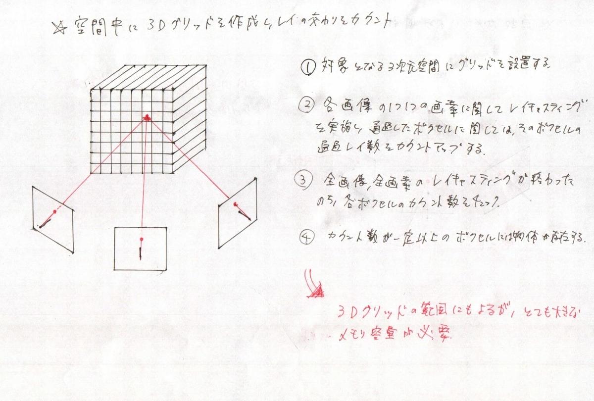 f:id:rkoichi2001:20190624135224j:plain