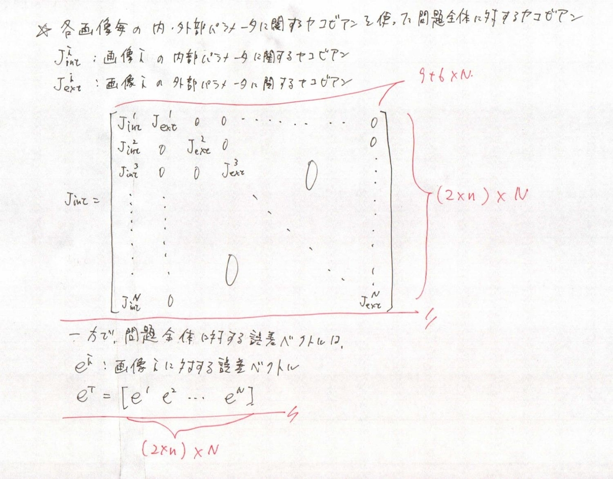 f:id:rkoichi2001:20190625162039j:plain