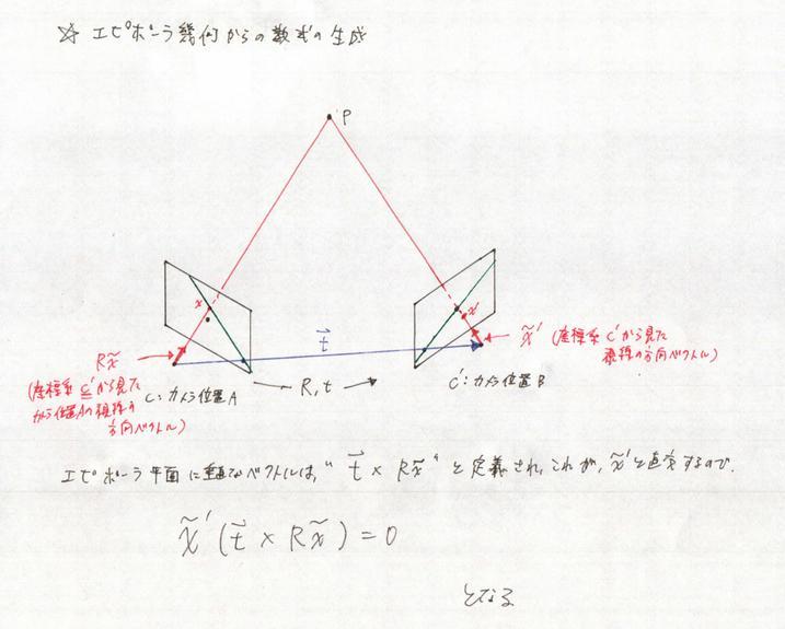 f:id:rkoichi2001:20190714120711j:plain