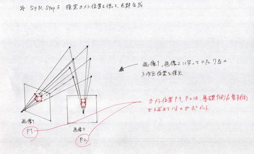 f:id:rkoichi2001:20190804023700j:plain