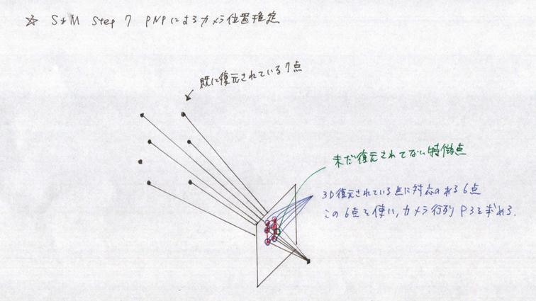 f:id:rkoichi2001:20190804025905j:plain