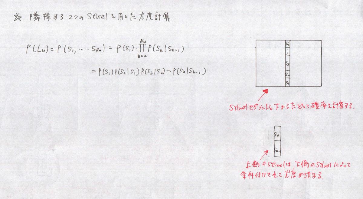 f:id:rkoichi2001:20191005202736j:plain