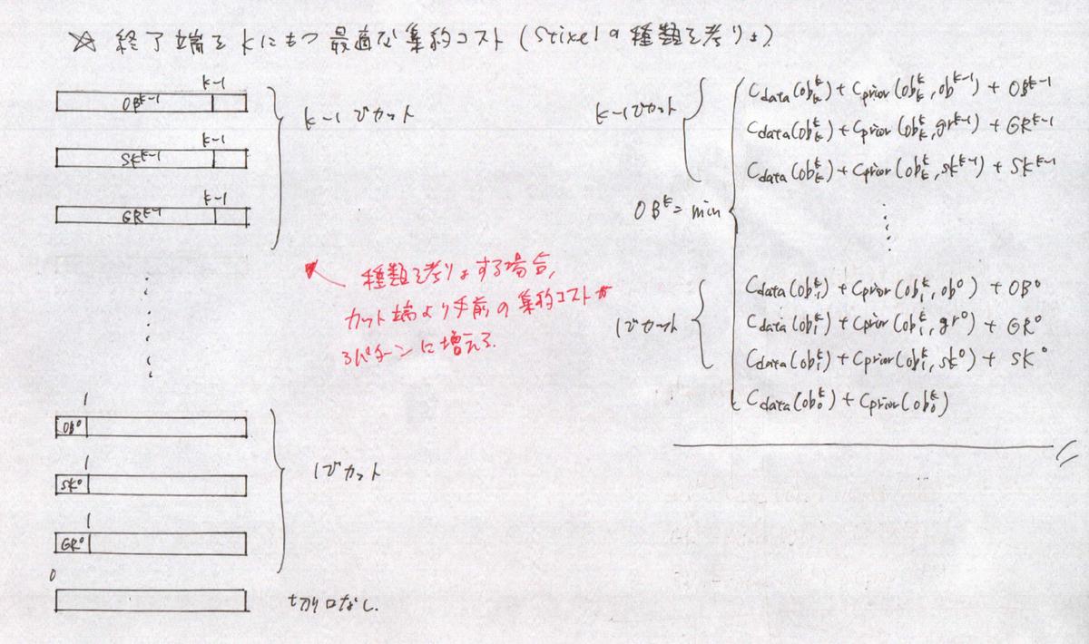 f:id:rkoichi2001:20191013004451j:plain