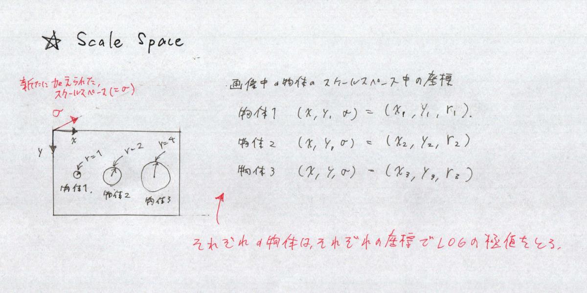 f:id:rkoichi2001:20200514174537j:plain
