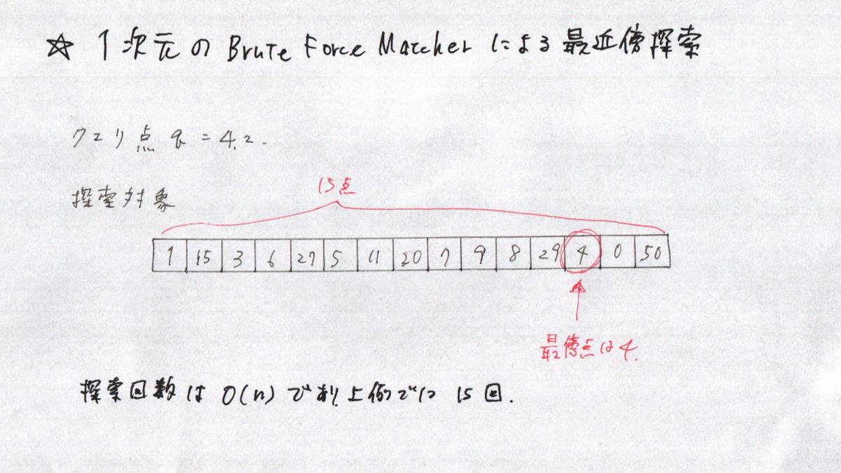 f:id:rkoichi2001:20200606200013j:plain