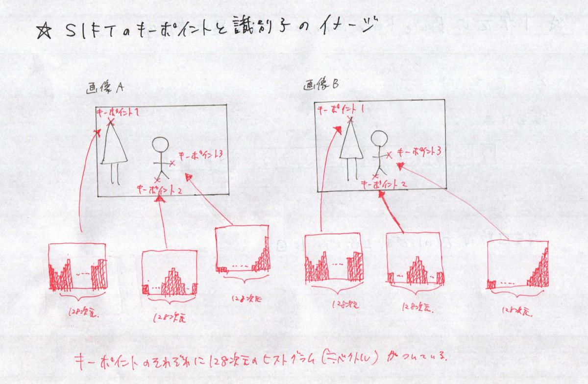 f:id:rkoichi2001:20200606203252j:plain
