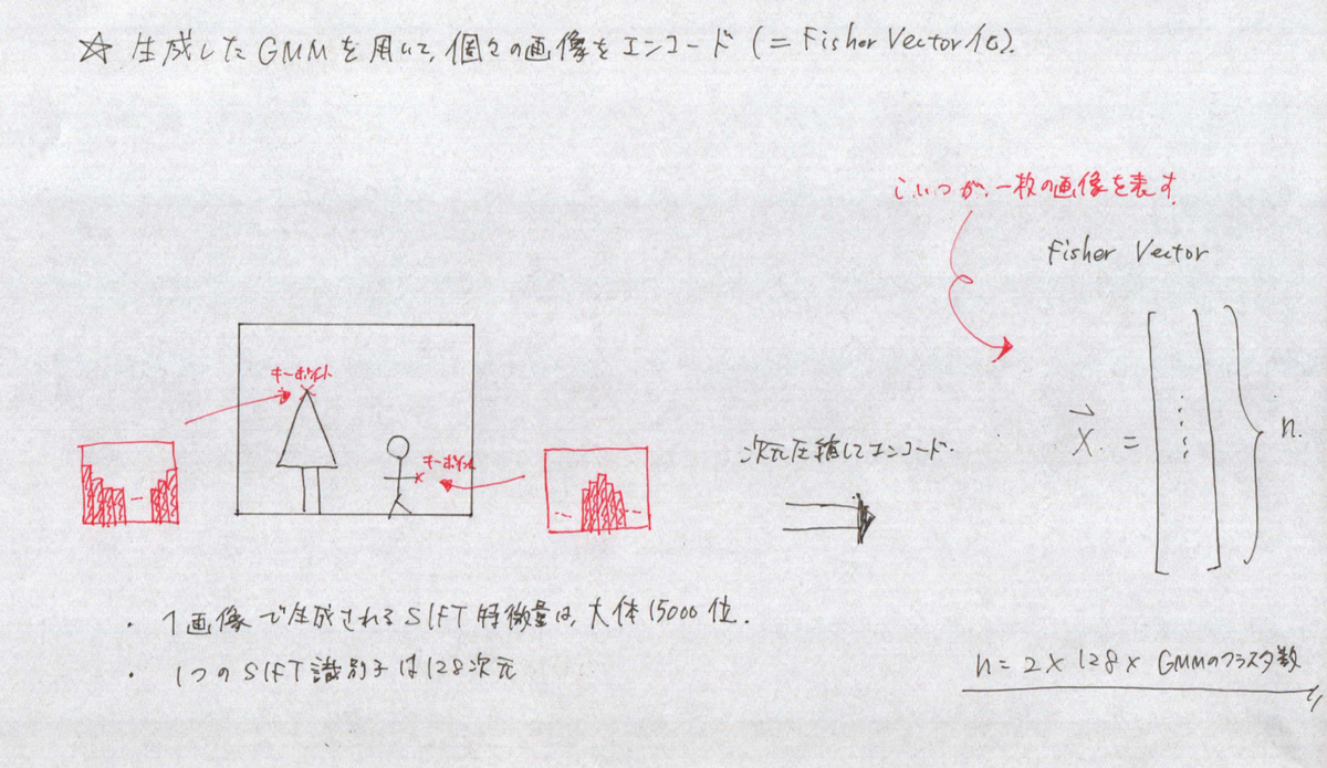 f:id:rkoichi2001:20200618000737j:plain